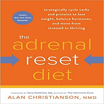 The Adrenal Reset Diet by Alan Christianson PDF Download